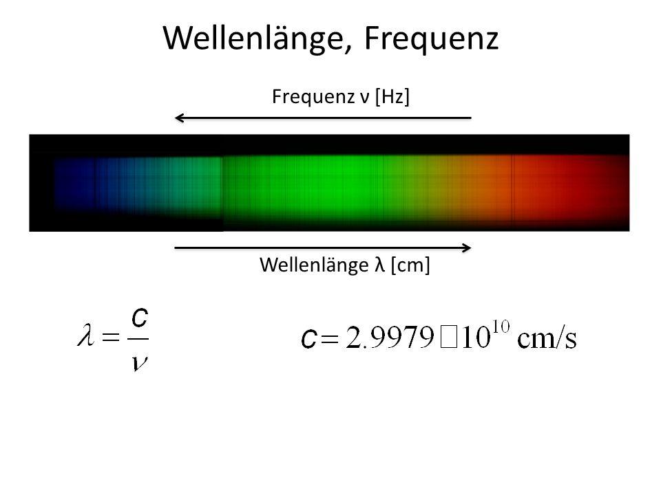 Wellenlänge, Frequenz Frequenz ν [Hz] Wellenlänge λ [cm]